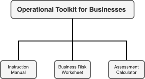 Operational Toolkit for Businesses