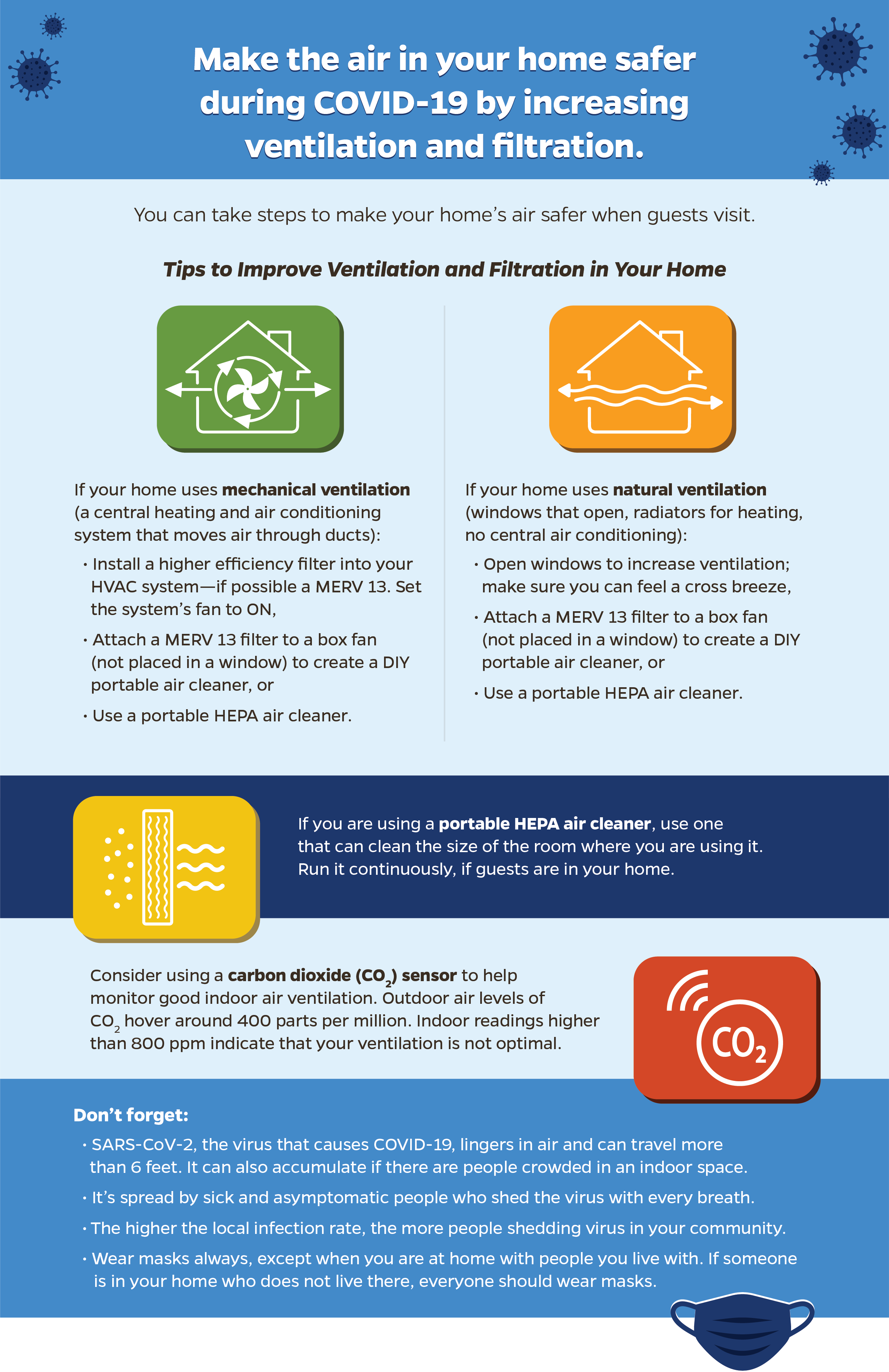 COVID-19 Infographic: Tips to make the air in your home safer from COVID-19